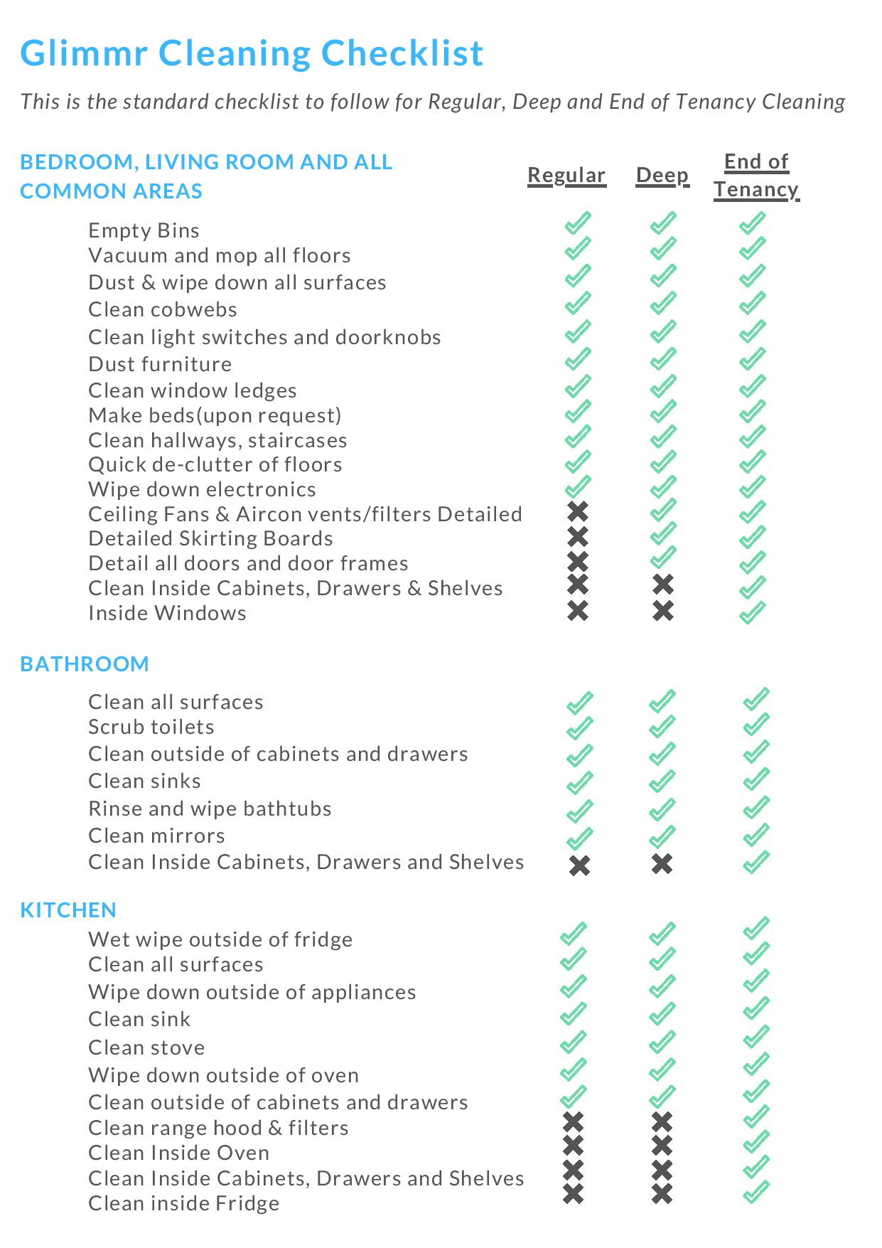 Glimmr Cleaning Checklist